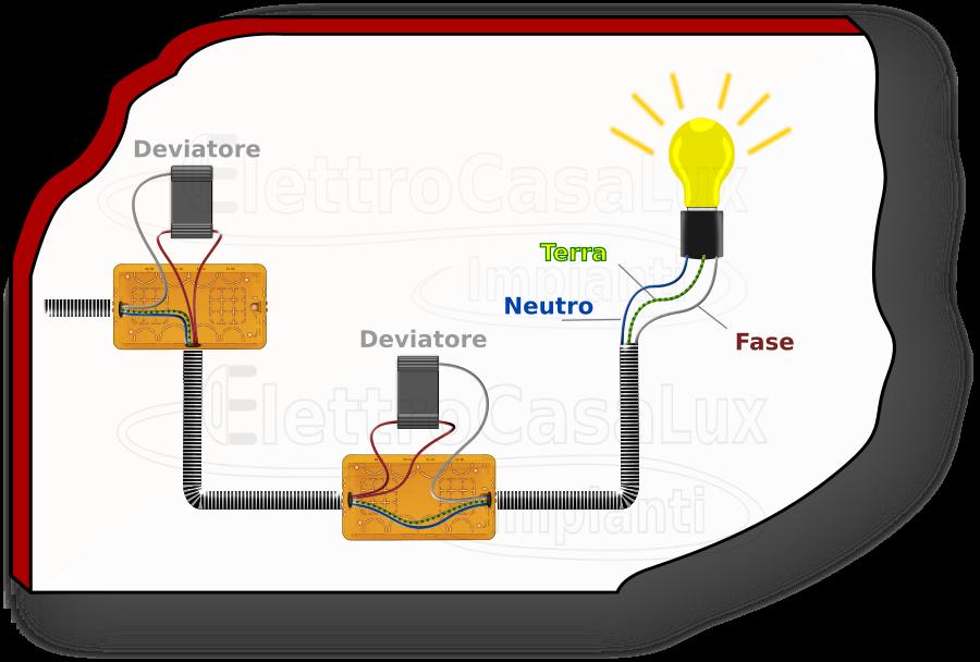 Accendere lampada da 2 punti for Fase e neutro colori